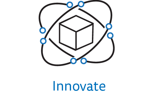 silab, siLab, synectics innovation lab, synecticians, innovation, solutions, prototyping, innovate